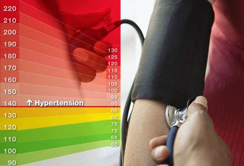 High-blood-pressure-symptoms